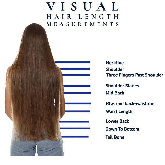 hair length estimates